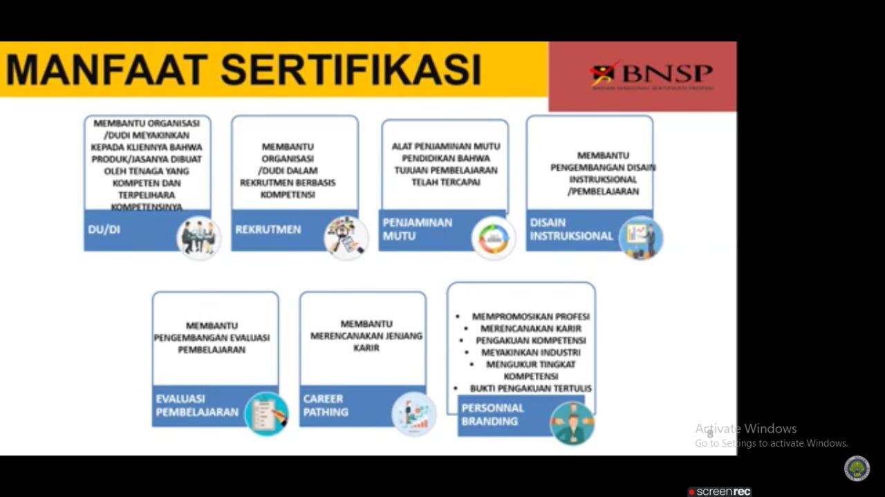 Photo of LSP-P1 UM Gelar Webinar Sosialisasi Uji Kompetensi Mahasiswa